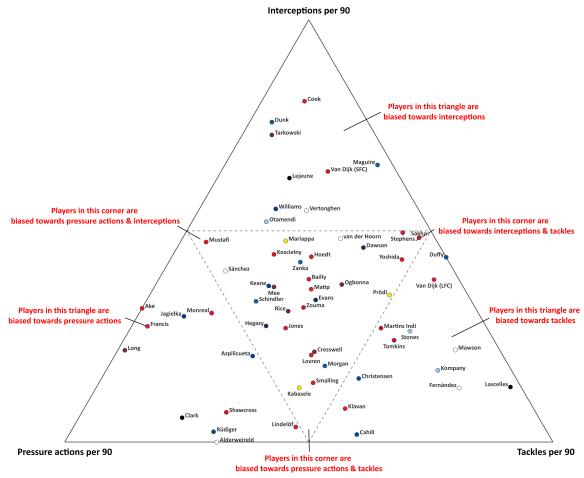 CB-TernaryGraph