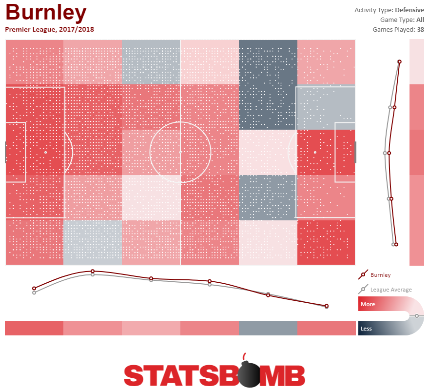 Burnley Football Relegation Mug Custom Design Championship Premier League Xmas